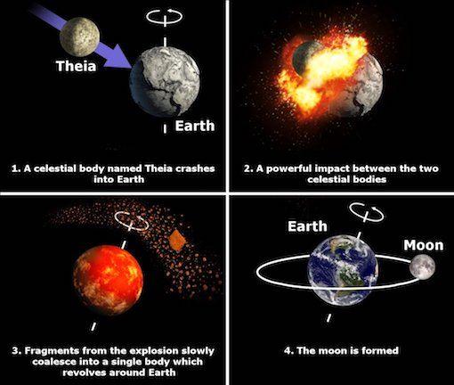 Yazı: Bilimsel Farkındalık | Yazan: İlhan Vardar