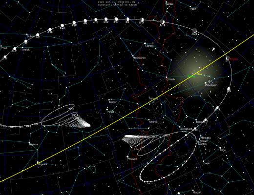 Yazı: C/2019 Y4 (ATLAS) Kuyruklu Yıldızı | Yazan: İlhan Vardar