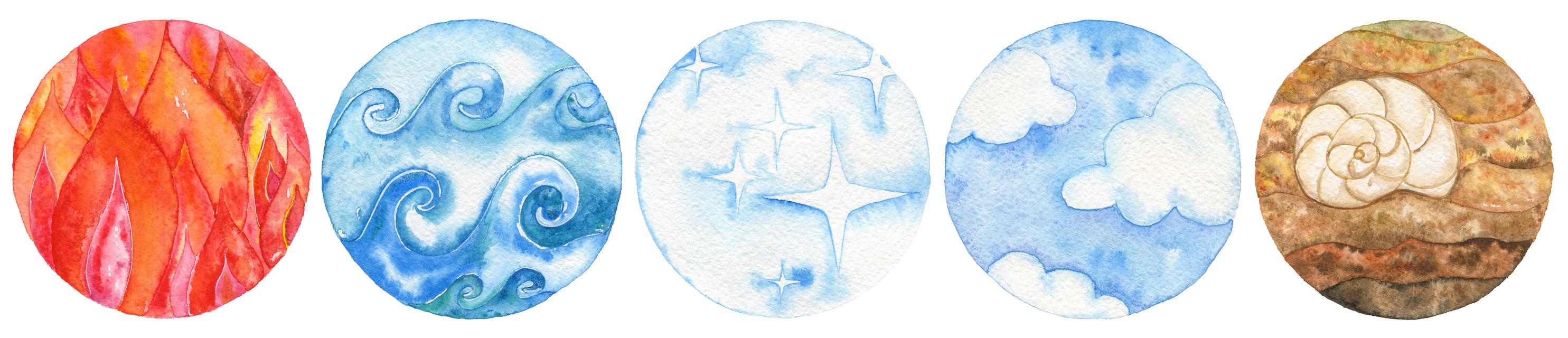 Ayurveda | 5 Element