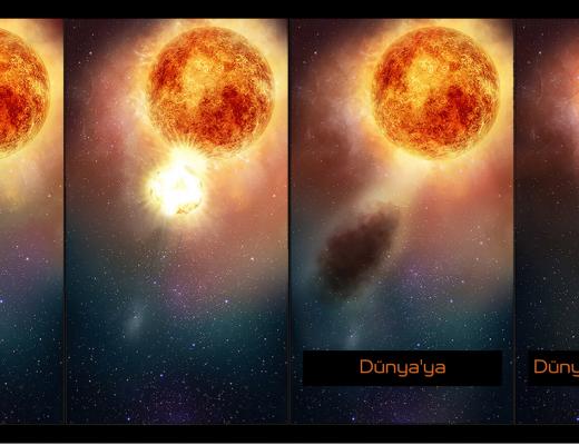 Yazı: Betelgeuse'nin Gizemli Kararması | Yazan: İlhan Vardar