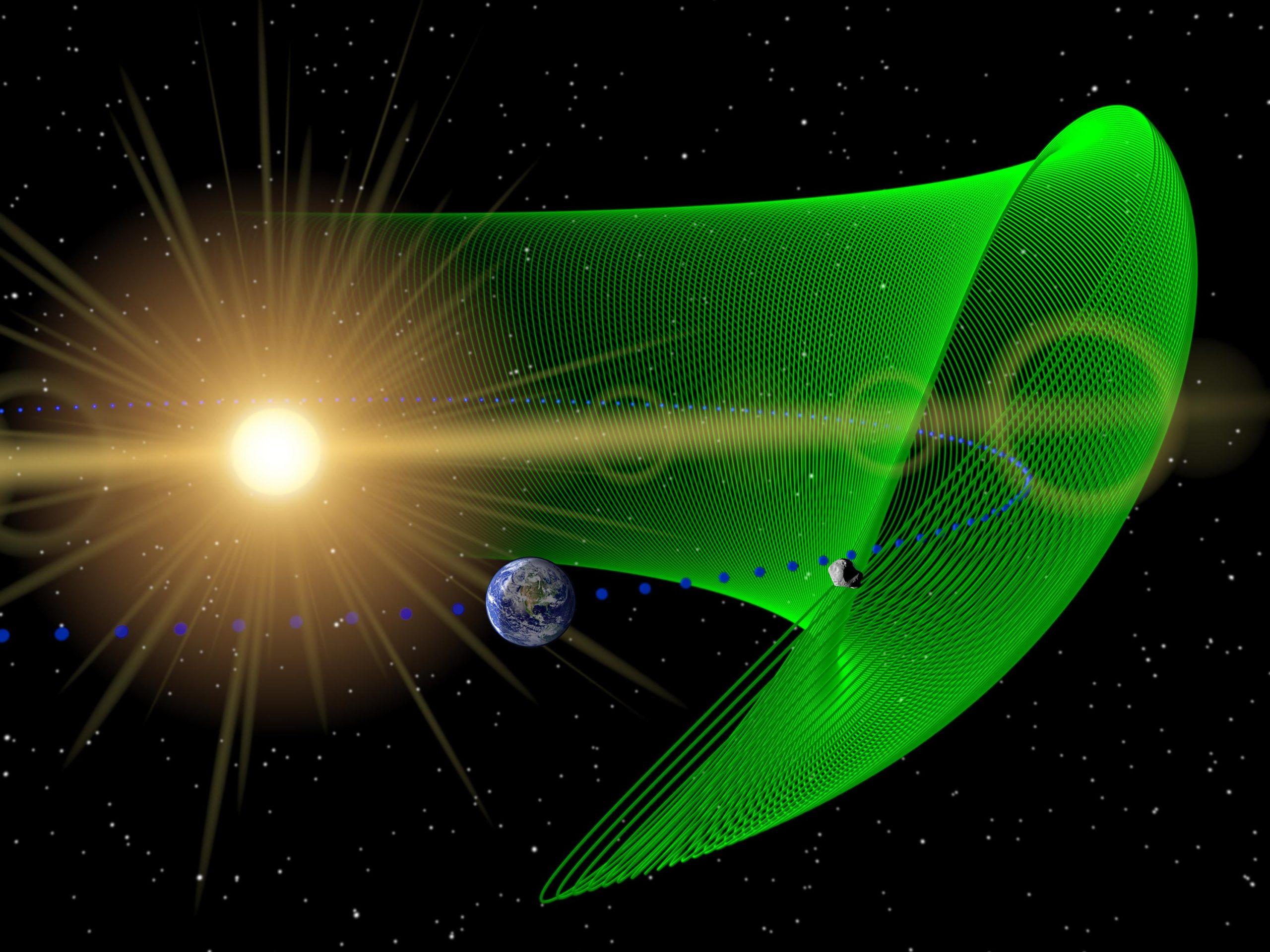 Dünya Truva Asteroidi